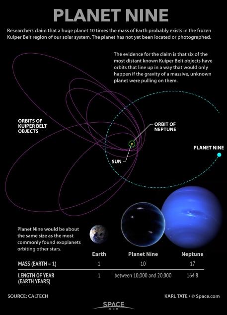 planet-nine-160120b-02